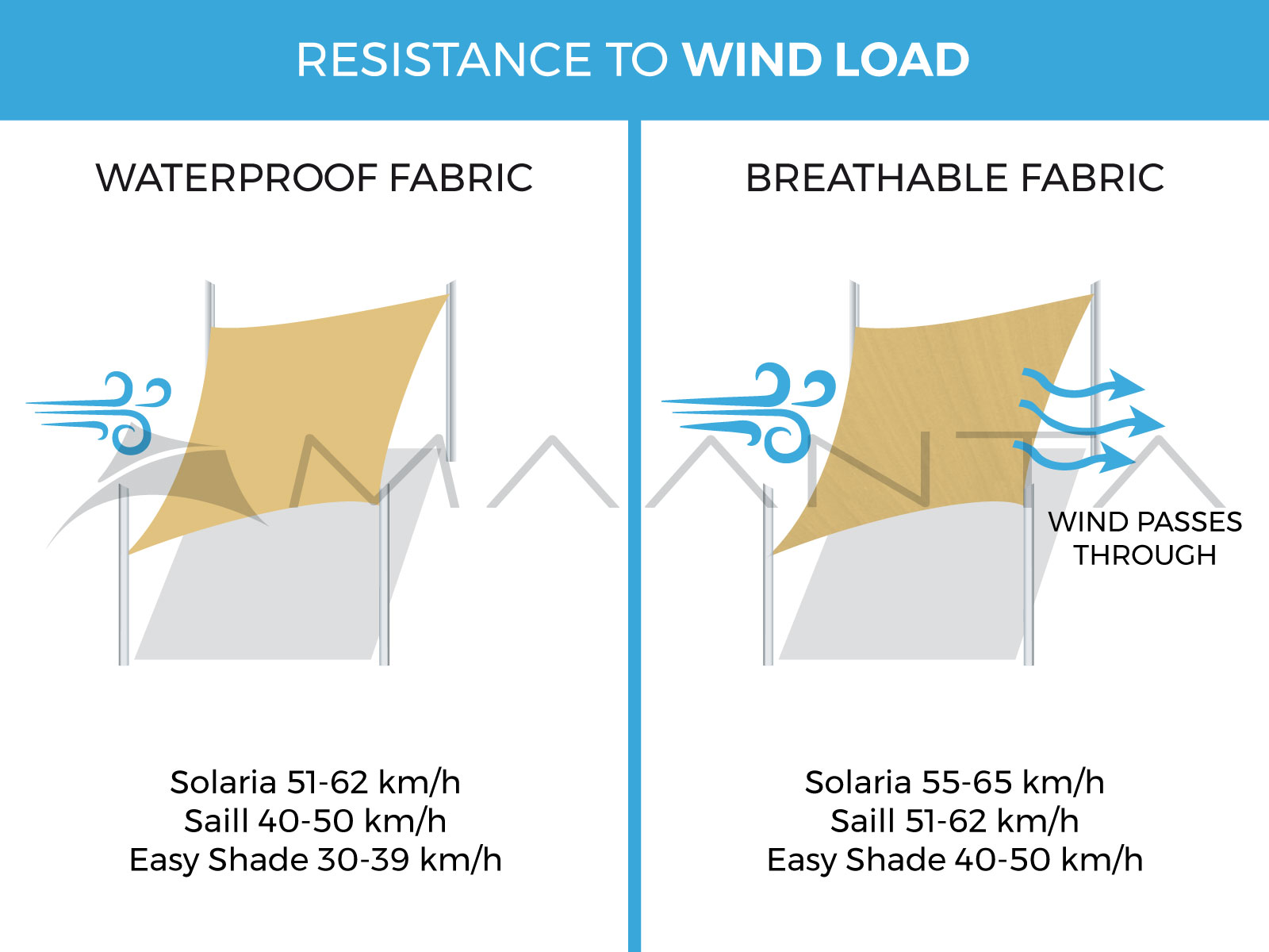 resistenza-vento-new-ENG.jpg