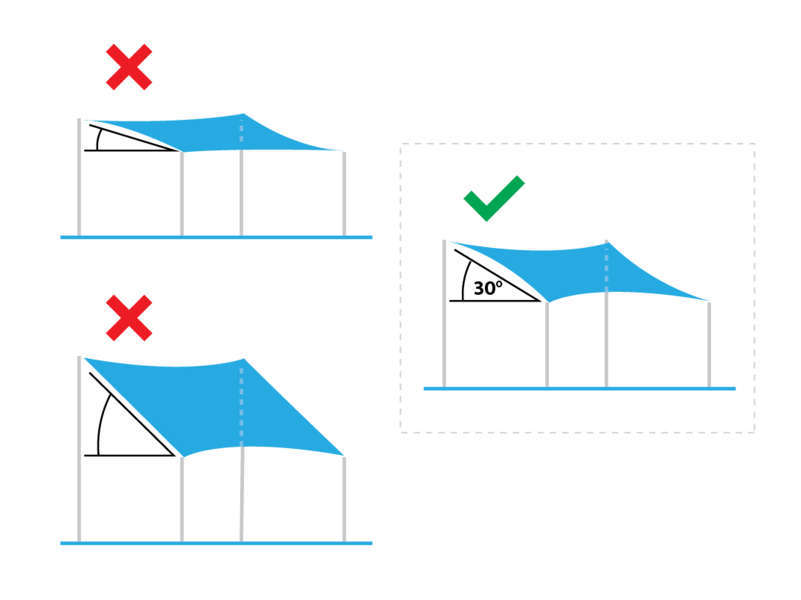 recommendations installation shade sail